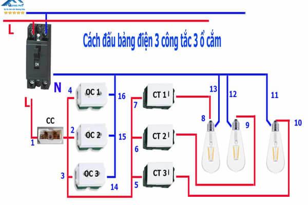 Cách đấu bảng điện 3 công tắc và 3 ổ cắm đơn giản