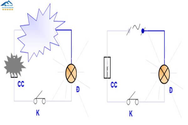 Cách kiểm tra ngắn mạch điện nhanh chóng, hiệu quả nhất
